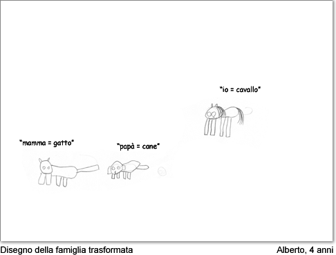 Alberto, 4 anni, disegna la sua famiglia trasformandola