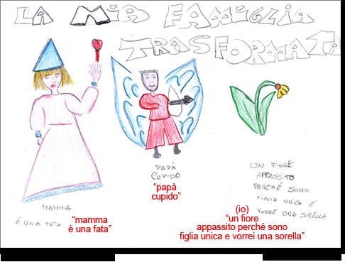 Alessandra, 11 anni, disegna la sua famiglia trasformandola