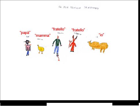 Antonio, 15 anni, disegna la sua famiglia trasformandola