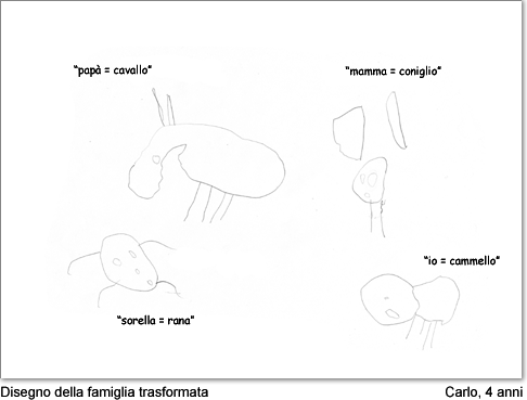 Carlo, 4 anni, disegna la sua famiglia trasformandola