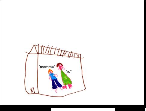 Francesca, 6 anni, disegna la sua famiglia trasformandola