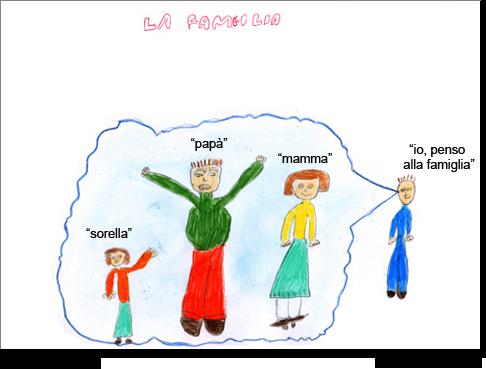 Francesco, 10 anni, disegna la sua famiglia