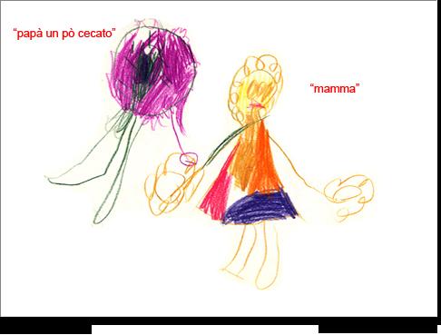 Matteo, 4 anni e 4 mesi, disegna la sua famiglia