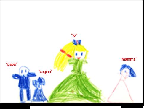 Paola, 4 anni, disegna la sua famiglia