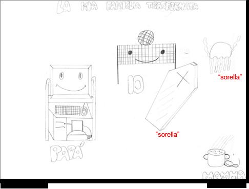 Piero, 11 anni, disegna la sua famiglia trasformandola