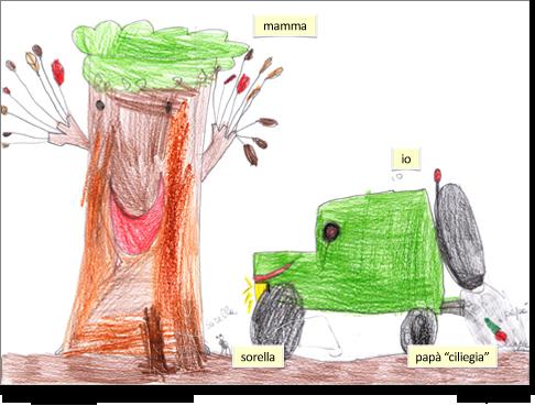 Rino, 6 anni, disegna la sua famiglia trasformandola.